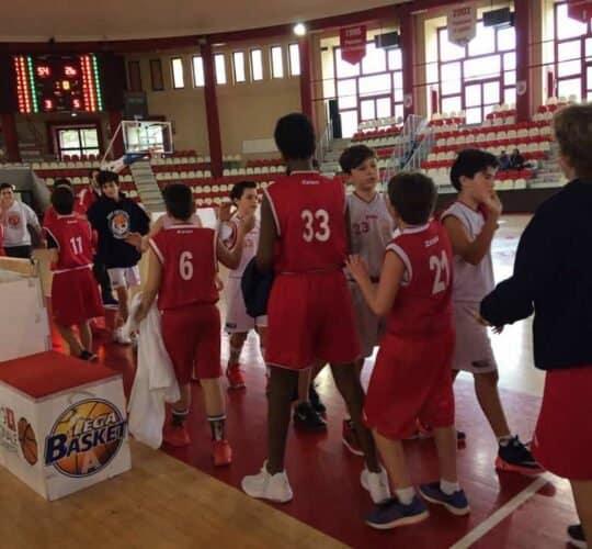 Basketball Teramo, Giovanili U13, femminili U20